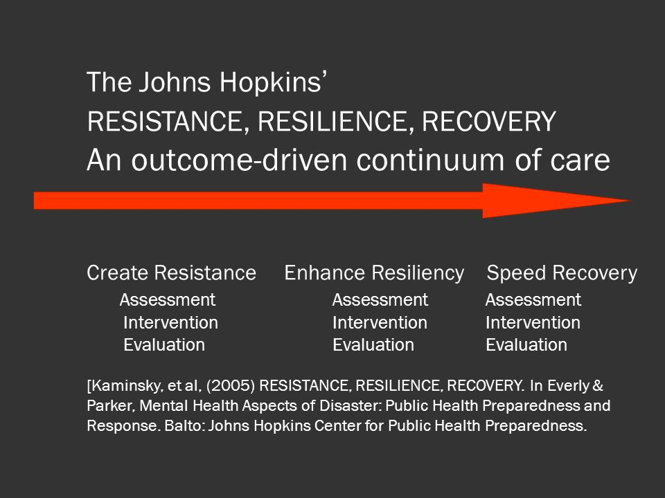The Johns Hopkins' RESISTANCE, RESILIENCE, RECOVERY An outcome-driven continuum of care Create Resistance Enhance Resiliency Speed Recovery Assessment Assessment Assessment Intervention Intervention Intervention Evaluation Evaluation Evaluation [Kaminsky, et al, (2005) RESISTANCE, RESILIENCE, RECOVERY.